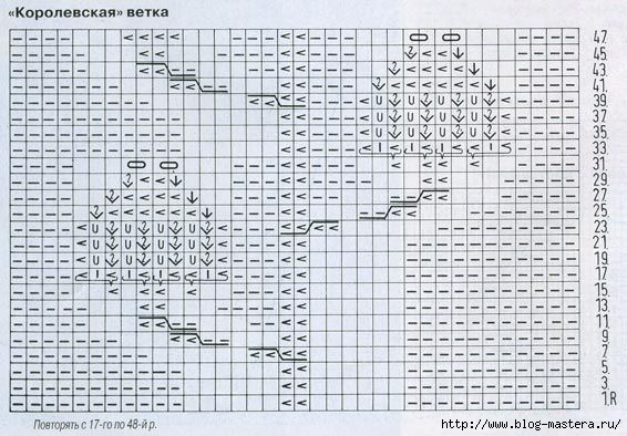 Схемы вязания на спицах веточка 400