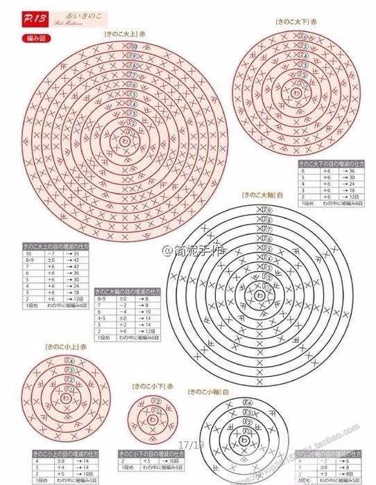 Миниатюрные грибочки - мухоморы крючком. Схема (3) (542x700, 371Kb)