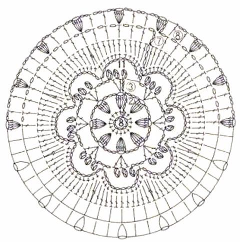 pokryvalo-2-4 (480x485, 199Kb)