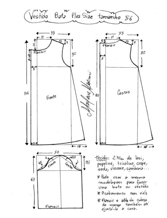 Платья больших размеров с выкройкой своими руками
