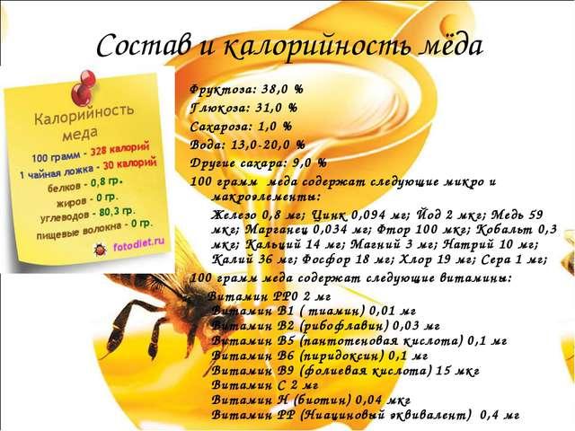 Одна столовая ложка меда калорийность