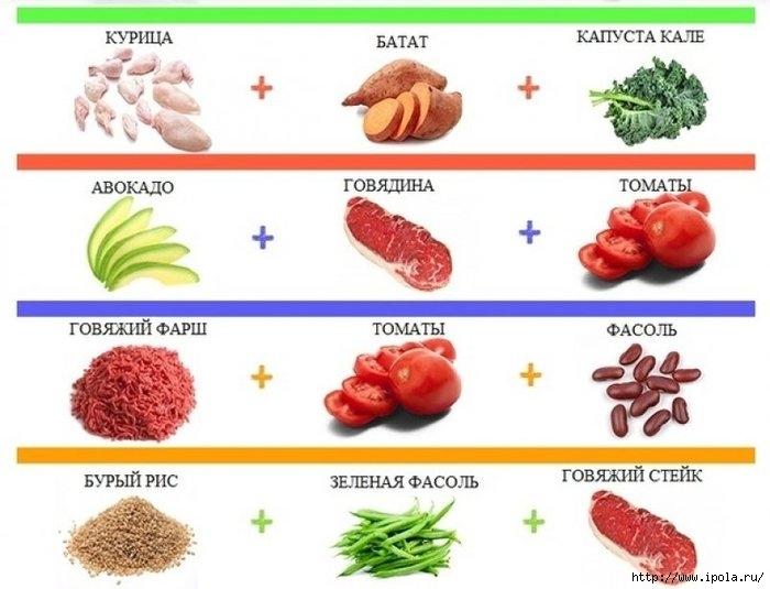 как убрать жир живота ягодиц