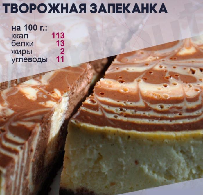 3788799_Dieticheskaya_tvorojnaya_zapekanka (700x670, 684Kb)
