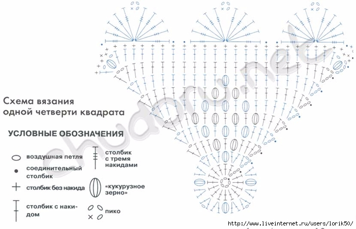 familnoe-odeyalo-2 (700x451, 162Kb)