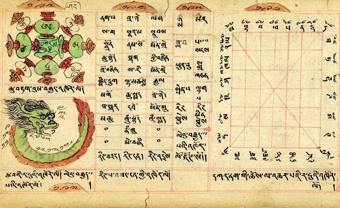 Санскрит   древний язык: 30 самых интересных фактов
