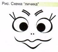 Ris.-shema-lichika (191x170, 27Kb)