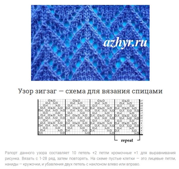 Узор вязание спицами с накидами схемы