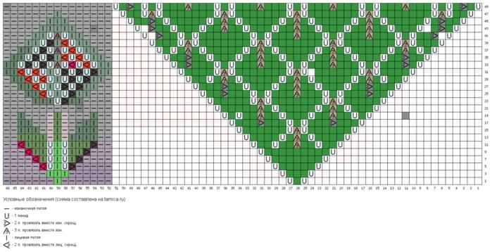 tamica.ru - Схема РІСЏРания 66x25 15 (700x358, 169Kb)