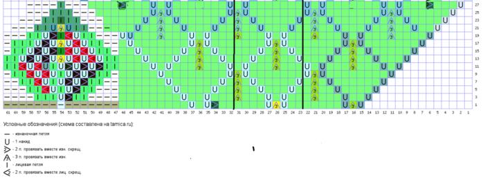tamica.ru - Схема РІСЏРания 61x15 (700x260, 108Kb)