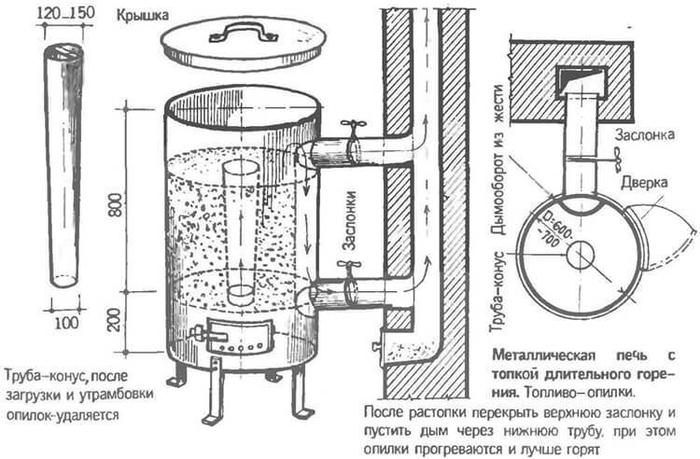 content_slobozhanka-shema__econet_ru (700x459, 172Kb)