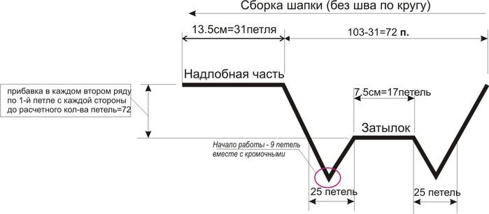 3937385_detskayashapkakoshechka3 (700x306, 30Kb)
