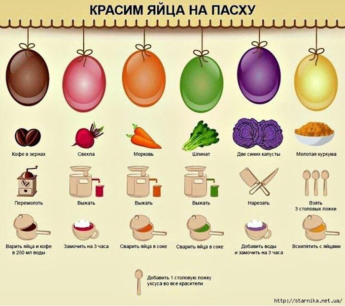 красим яйца (700x621, 199Kb)