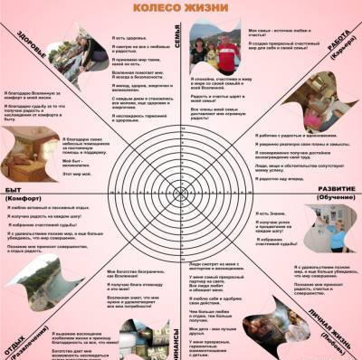 koleso-garmonii-psiholog---reabilitolog-terenteva-elena (400x398, 34Kb)