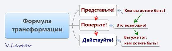 5954460_Formyla_transformacii (580x172, 15Kb)