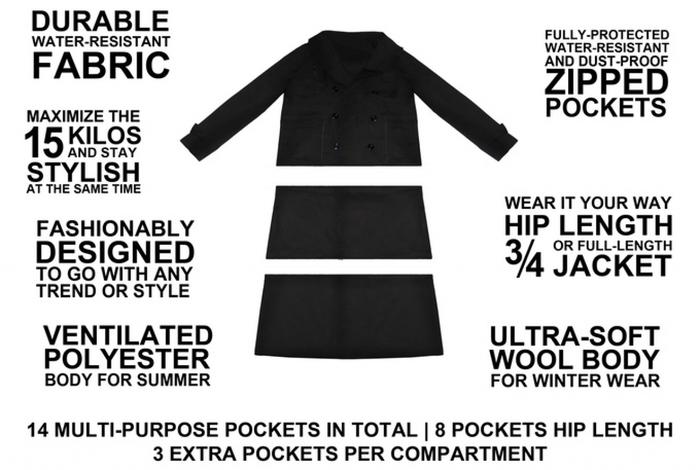 одежда для путешественников Airport Jacket 2 (700x470, 155Kb)