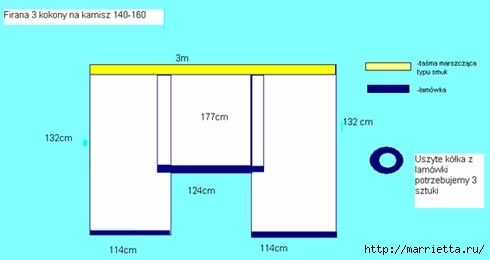 Занавески «Кокон» для кухни (3) (490x260, 36Kb)