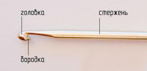 крючок для вязания/3071837_stroenie_kruchka (470x228, 52Kb)