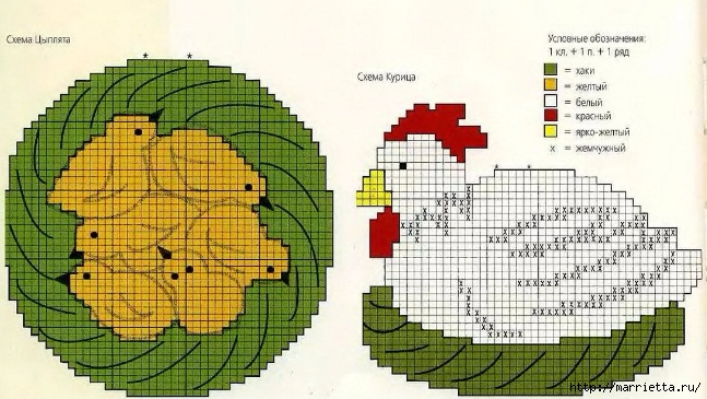 «Курица с цыплятами» - прихватки крючком (3) (647x365, 213Kb)