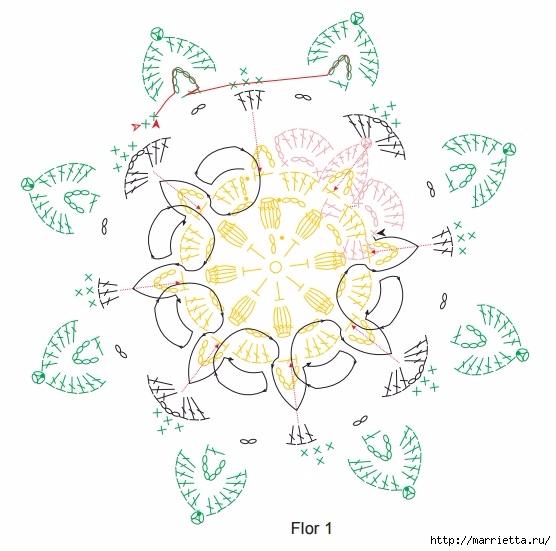 Коврик крючком из меланжевой и пряжи «травка» (1) (556x551, 163Kb)