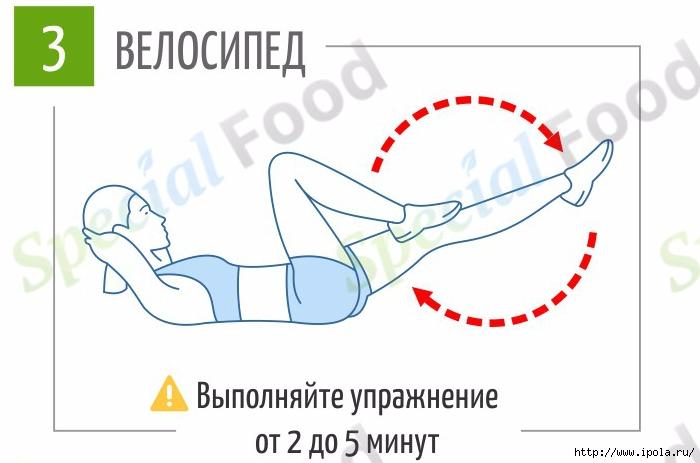 как снять жир с живота упражнения
