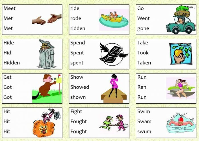 Неправильные глаголы английского языка/4596068_tablica_eng_1 (700x495, 70Kb)