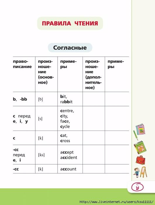 английский язык 6 класс биболетова учебник слушать
