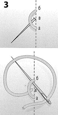 lena2005-07-uzel-3 (202x400, 116Kb)