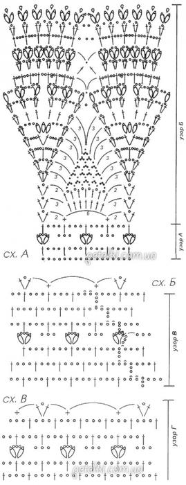 Схема вязания пышной юбки крючком 55