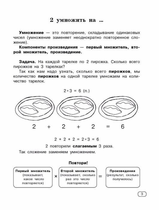 Узорова О.В., Нефедова Е.А. Быстро учим таблицу умножения.-3 (531x700, 159Kb)