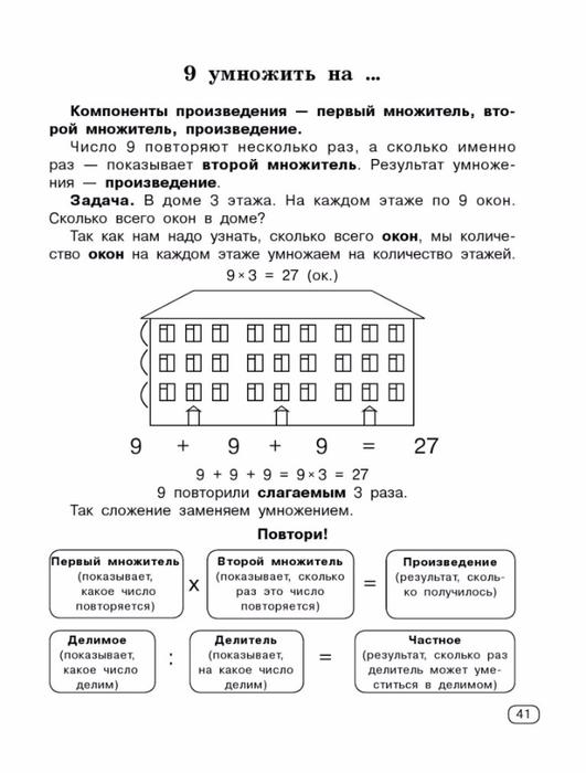Узорова О.В., Нефедова Е.А. Быстро учим таблицу умножения.-41 (531x700, 169Kb)