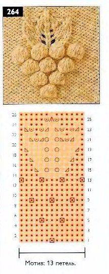 Сѓ28 (215x537, 168Kb)