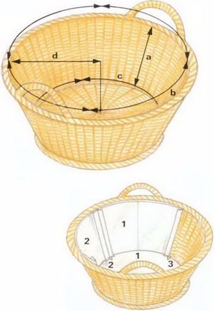 Изготовление салфетки-вкладыша для корзинки (2) (300x437, 115Kb)