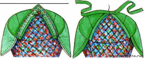 Изготовление салфетки-вкладыша для корзинки (4) (500x206, 103Kb)