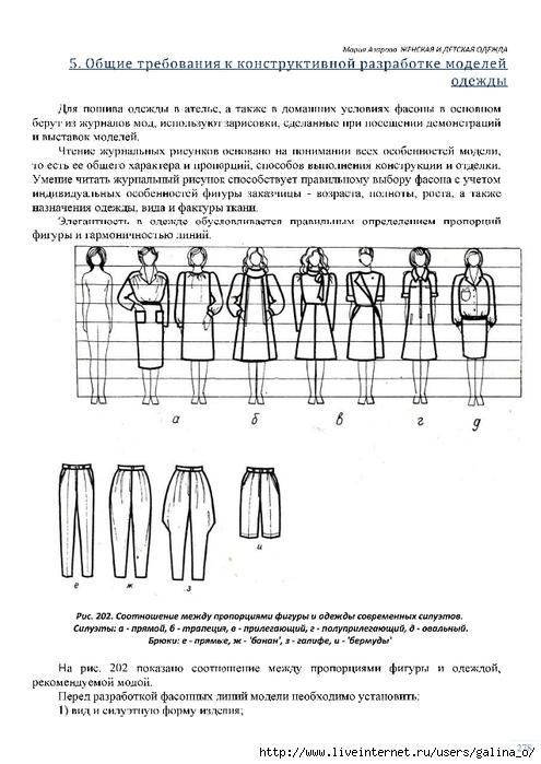 Азарова Женская И Детская Одежда Рига 1985