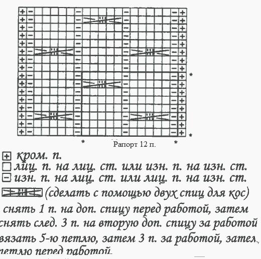 Vyazanie-krasivyh-kos-spitsami-shema (520x517, 16Kb)