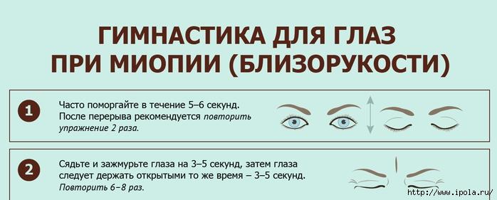 Упражнения для близоруких глаз