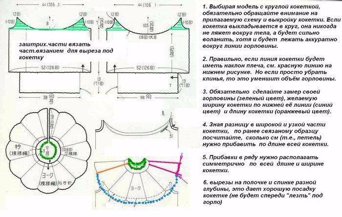 Выкройка круглой кокетки для вязания