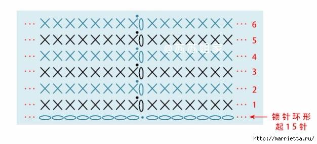 Летняя сумка-мешок крючком. Схемы вязания (14) (626x285, 111Kb)