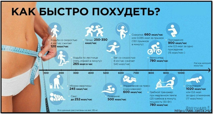 """alt=""""Упражнения для похудения и быстрого сжигания жира""""/2835299__4_ (700x376, 235Kb)"""