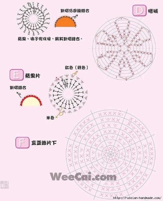 Фруктовая корзинка - тарталетка крючком. Схемы вязания (4) (569x700, 223Kb)