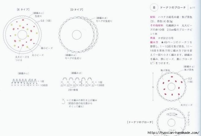 Вязаные крючком пирожные. Схемы вязания (14) (655x443, 97Kb)