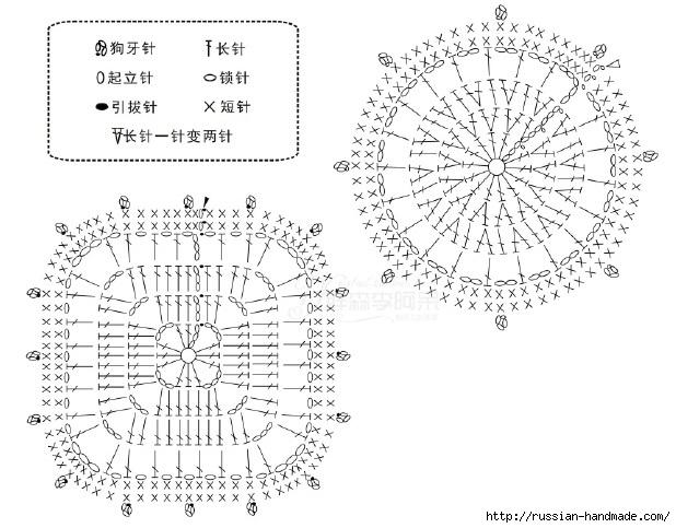 Вязаные крючком подстаканники. Схемы (4) (618x483, 175Kb)
