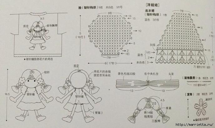 Куколка с косичками - аппликация крючком для детского платья (1) (687x408, 201Kb)