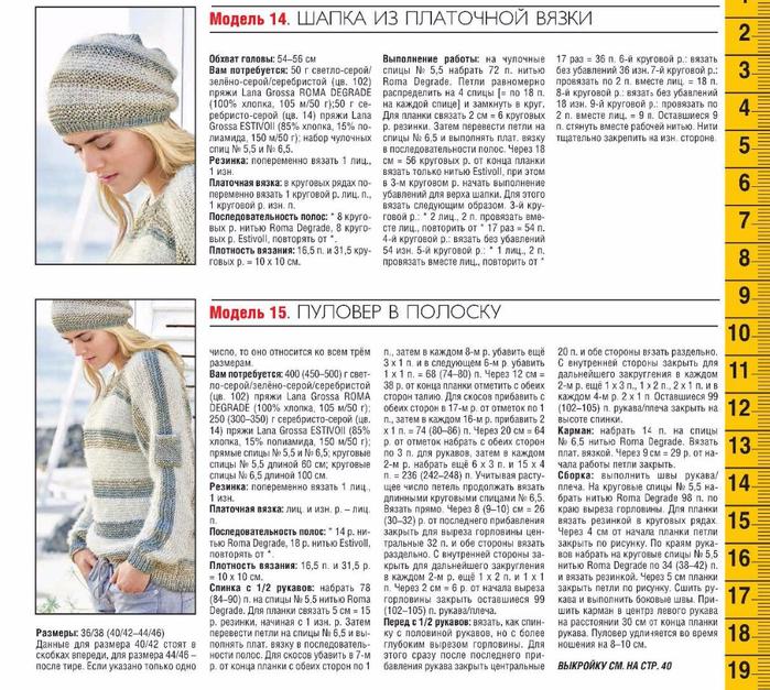 Как убавлять вязание спицами шапок