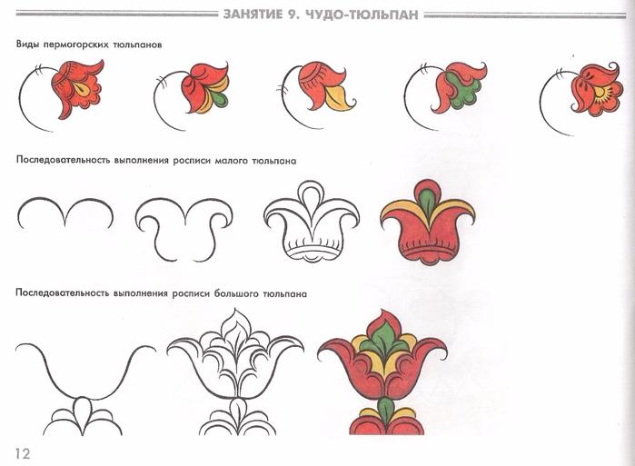 94226718_Uzoruy_Severnoy_Dvinuy0013 (699x513, 243Kb)
