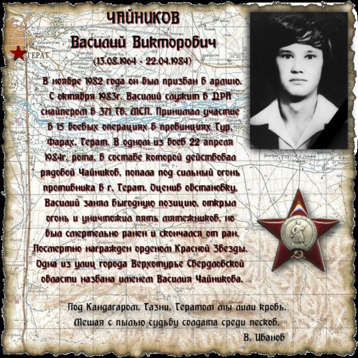 3120912_Chainikov (700x700, 1076Kb)