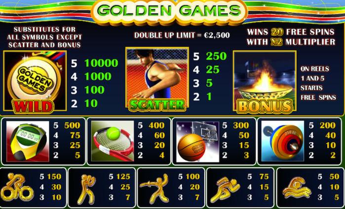 """alt=""""Играйте Бесплатно в Автоматы Golden Games!""""/2835299_Kazino_Golden_Geims_igri (700x425, 173Kb)"""