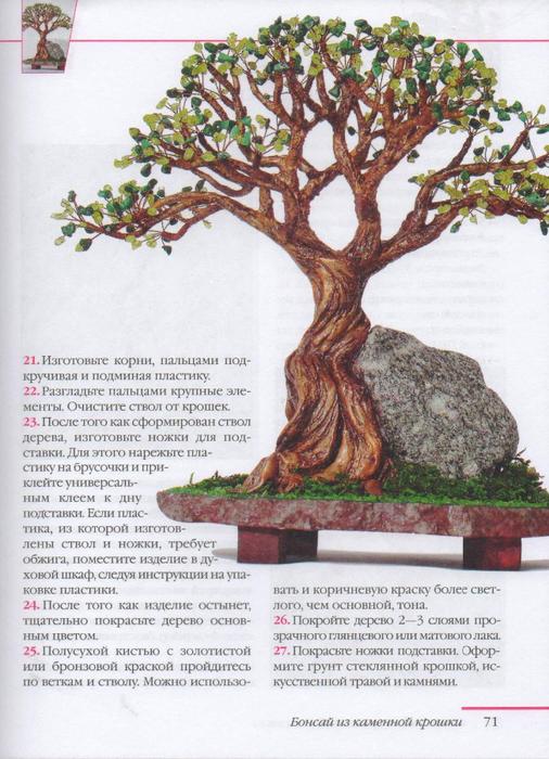 Как сделать дерево выбора 148