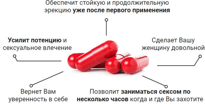 BigMacho капсулы для потенции/6210208_bigmacho_kapsuly_dlya_potencii (700x357, 127Kb)