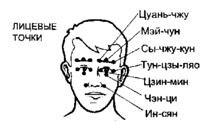 """alt=""""Точечный массаж для улучшения зрения""""/2835299_TOChEChNII_MASSAJ_GLAz (700x455, 48Kb)"""